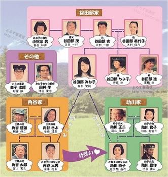 s-soukanzu-kokyouhen-BIG2.jpg